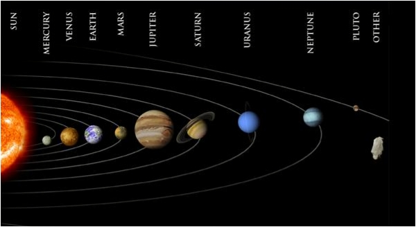 Ten things you may not know about the solar system | kiranvoid