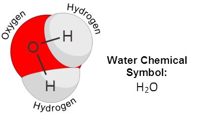 structure of water